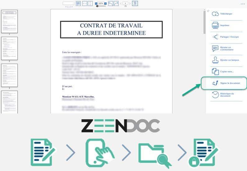 Démarrer un procesus de signature électronique depuis Zeendoc